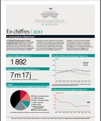 activite_2011